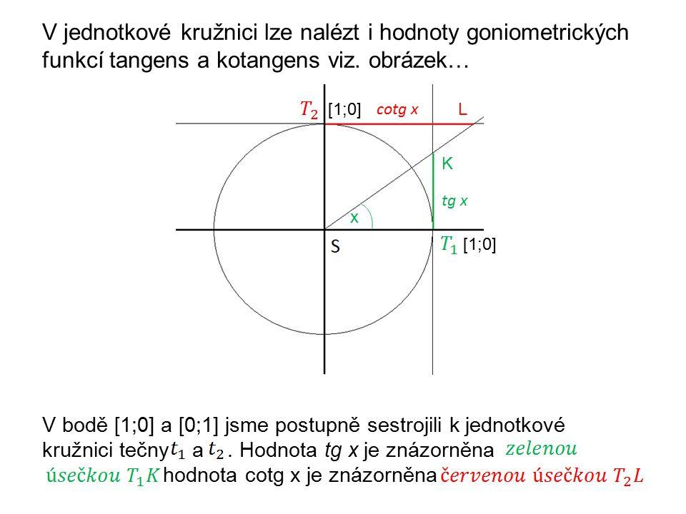 V jednotkové kružnici lze nalézt i hodnoty goniometrických funkcí tangens a kotangens viz.
