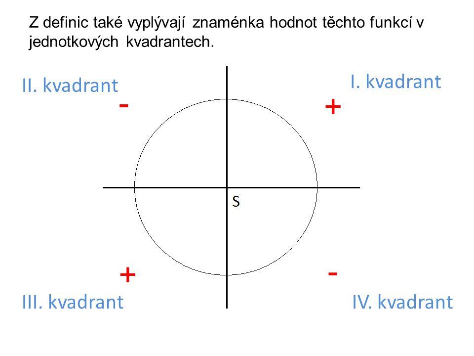 Z definic také vyplývají znaménka hodnot těchto funkcí v jednotkových kvadrantech.