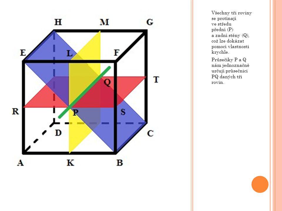 Všechny tři roviny se protínají ve středu přední (P) a zadní stěny (Q), což lze dokázat pomocí vlastnosti krychle. Průsečíky P a Q nám jednoznačně urč