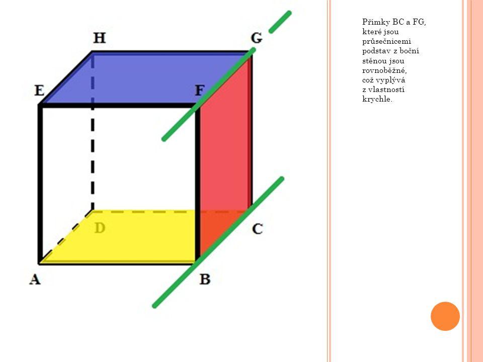 V krychli ABCDEFGH mějme roviny ABL, KGH a CEF, kde body K a L jsou po řadě středy hran AE a CG.