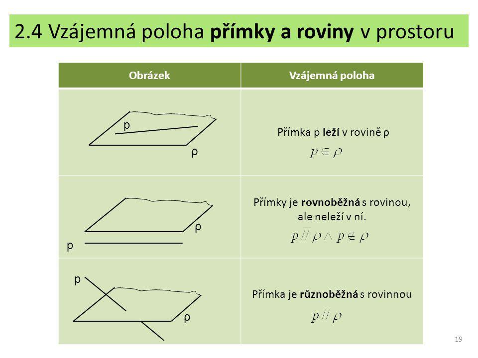2.4 Vzájemná poloha přímky a roviny v prostoru 19 ObrázekVzájemná poloha Přímka p leží v rovině ρ Přímky je rovnoběžná s rovinou, ale neleží v ní. Pří