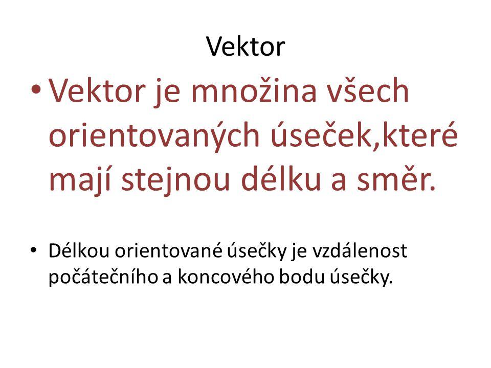 Vektor Vektor je množina všech orientovaných úseček,které mají stejnou délku a směr. Délkou orientované úsečky je vzdálenost počátečního a koncového b