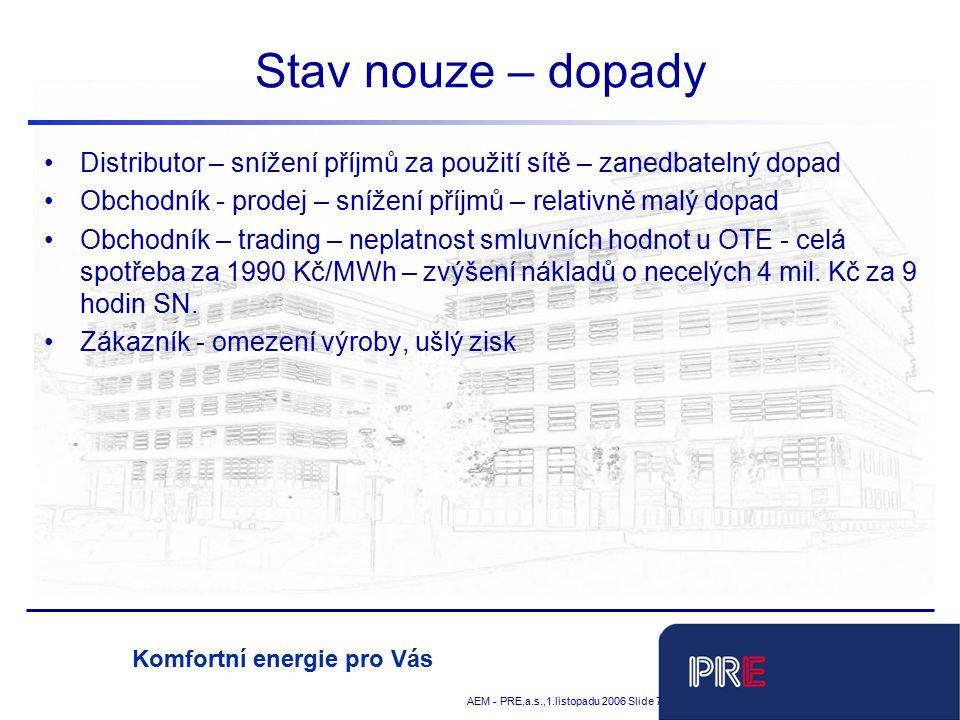 Tobias Schnadt AEM - PRE,a.s.,1.listopadu 2006 Slide 7 Komfortní energie pro Vás Stav nouze – dopady Distributor – snížení příjmů za použití sítě – zanedbatelný dopad Obchodník - prodej – snížení příjmů – relativně malý dopad Obchodník – trading – neplatnost smluvních hodnot u OTE - celá spotřeba za 1990 Kč/MWh – zvýšení nákladů o necelých 4 mil.