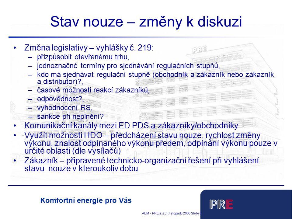 Tobias Schnadt AEM - PRE,a.s.,1.listopadu 2006 Slide 8 Komfortní energie pro Vás Stav nouze – změny k diskuzi Změna legislativy – vyhlášky č.