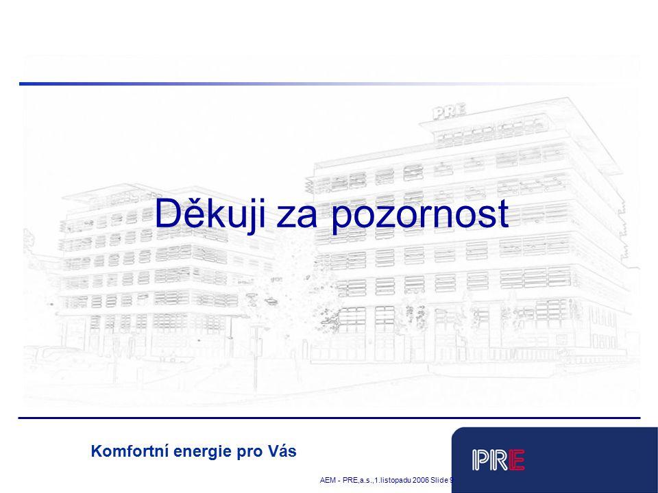 Tobias Schnadt AEM - PRE,a.s.,1.listopadu 2006 Slide 9 Komfortní energie pro Vás Děkuji za pozornost