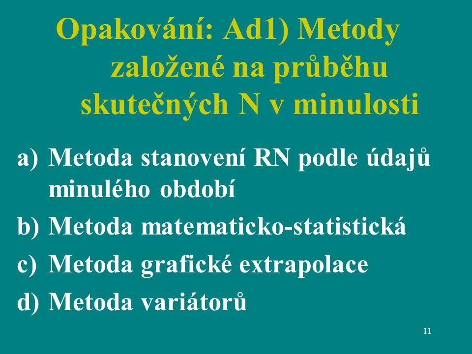 11 Opakování: Ad1) Metody založené na průběhu skutečných N v minulosti a)Metoda stanovení RN podle údajů minulého období b)Metoda matematicko-statistická c)Metoda grafické extrapolace d)Metoda variátorů