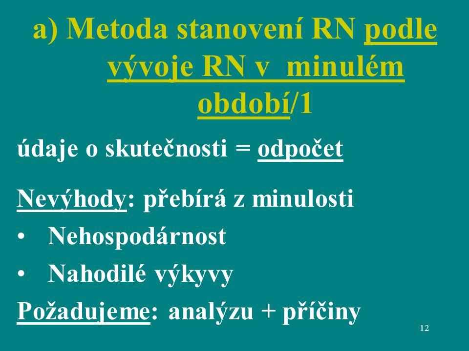 12 a) Metoda stanovení RN podle vývoje RN v minulém období/1 údaje o skutečnosti = odpočet Nevýhody: přebírá z minulosti Nehospodárnost Nahodilé výkyvy Požadujeme: analýzu + příčiny