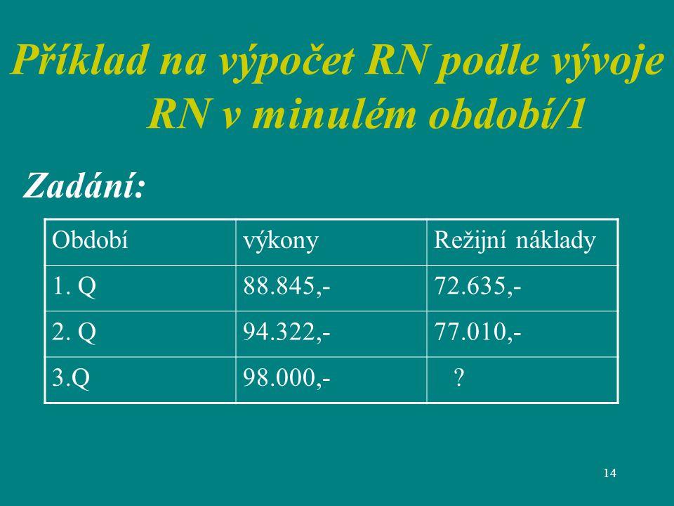 14 Příklad na výpočet RN podle vývoje RN v minulém období/1 Zadání: ObdobívýkonyRežijní náklady 1.