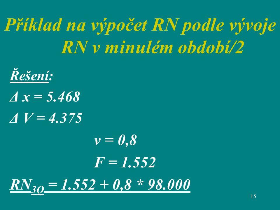 15 Příklad na výpočet RN podle vývoje RN v minulém období/2 Řešení: Δ x = 5.468 Δ V = 4.375 v = 0,8 F = 1.552 RN 3Q = 1.552 + 0,8 * 98.000