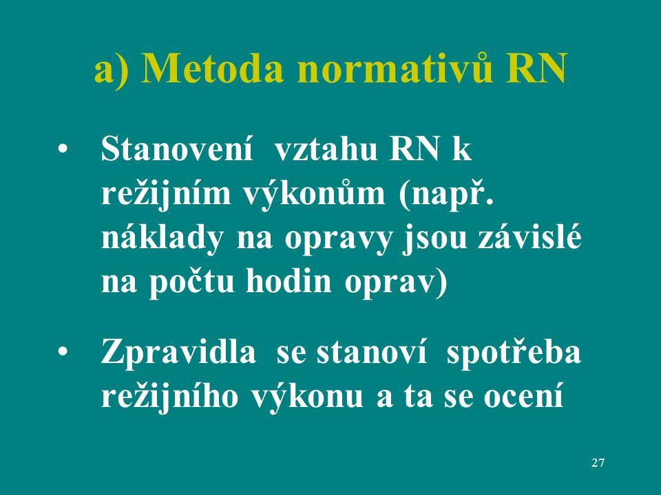 27 a) Metoda normativů RN Stanovení vztahu RN k režijním výkonům (např.