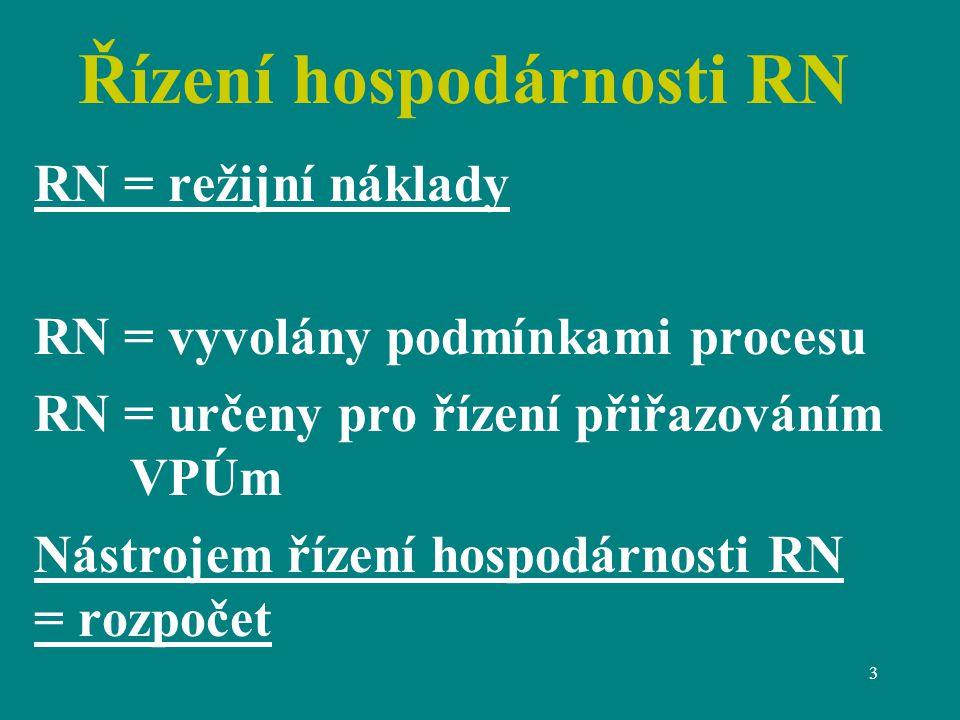 3 Řízení hospodárnosti RN RN = režijní náklady RN = vyvolány podmínkami procesu RN = určeny pro řízení přiřazováním VPÚm Nástrojem řízení hospodárnosti RN = rozpočet