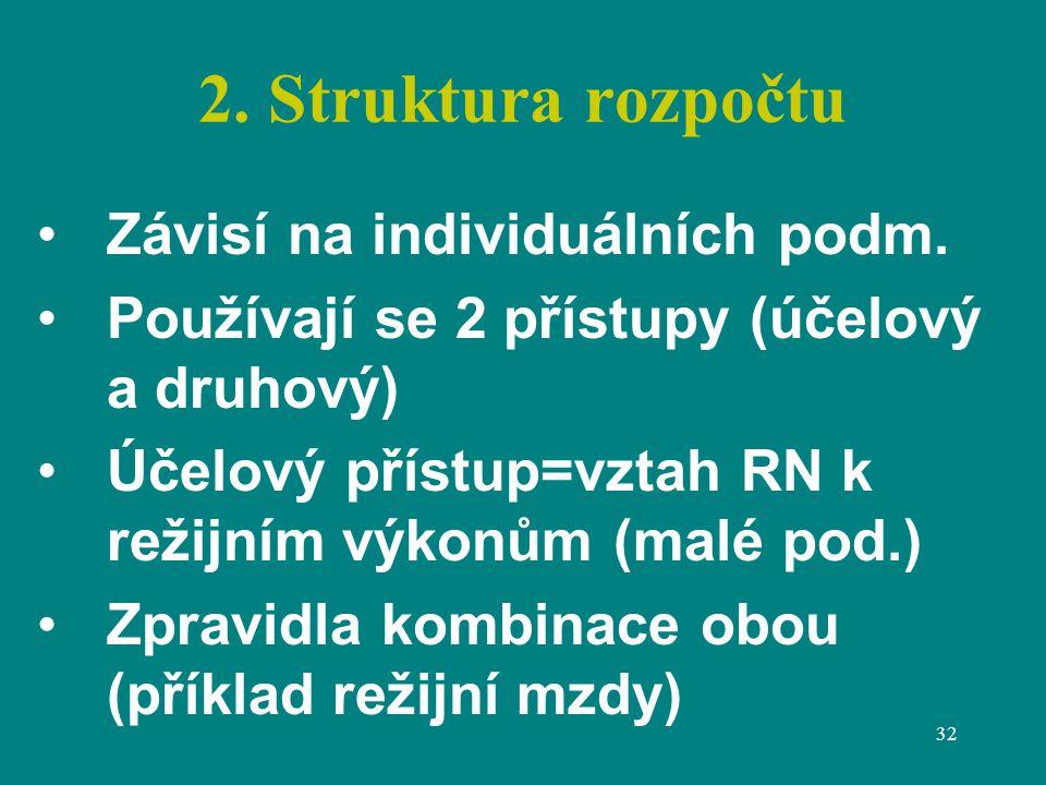 32 2. Struktura rozpočtu Závisí na individuálních podm.