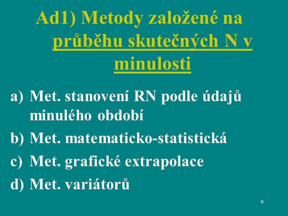 9 Ad1) Metody založené na průběhu skutečných N v minulosti a)Met.