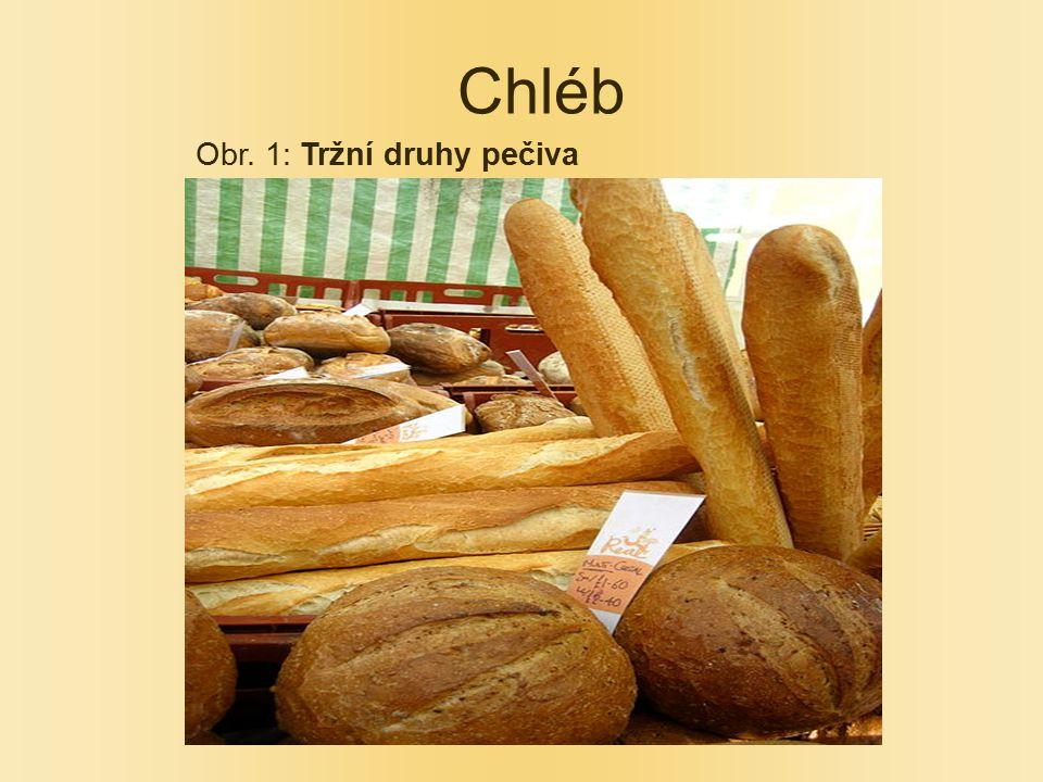 Pečivo Základní surovina – pšeničná mouka Dvojí způsob přípravy těsta Dělení: 1.Běžné pečivo 2.Jemné pečivo