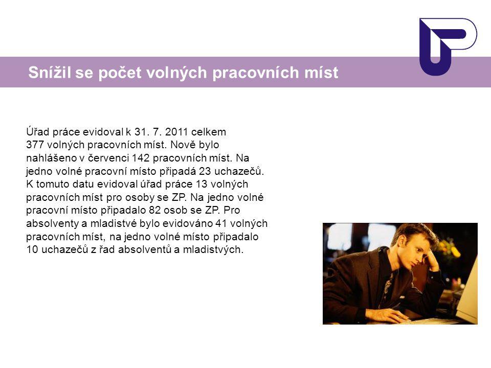 Úřad práce evidoval k 31. 7. 2011 celkem 377 volných pracovních míst. Nově bylo nahlášeno v červenci 142 pracovních míst. Na jedno volné pracovní míst