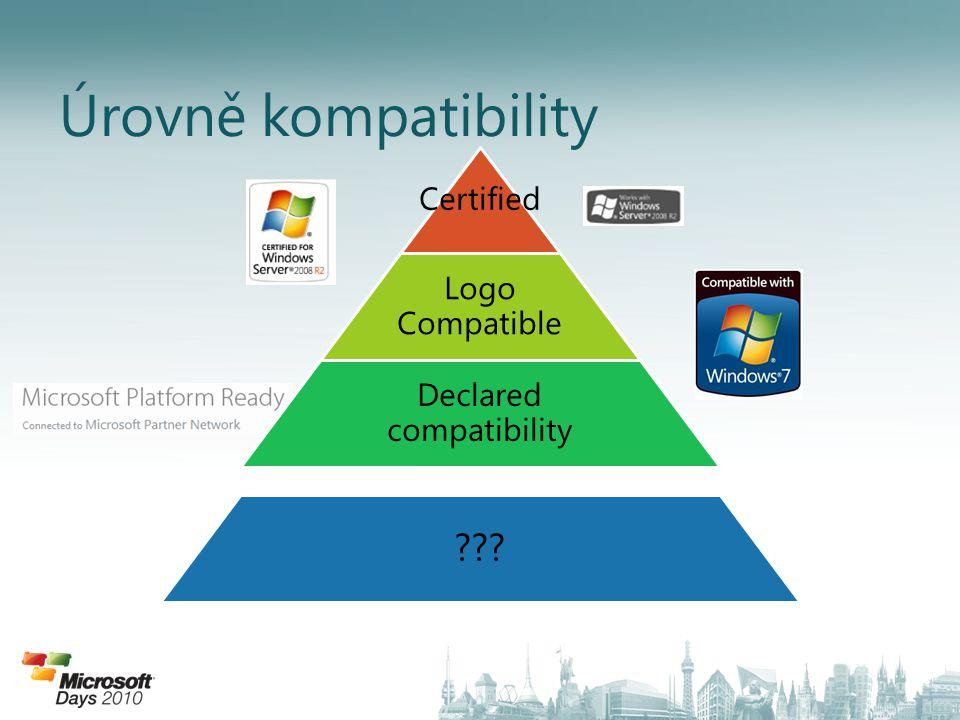 Úrovně kompatibility Certified Logo Compatible Declared compatibility