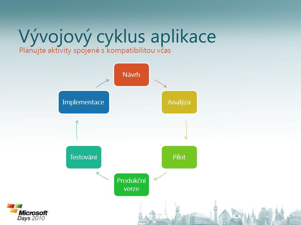 Vývojový cyklus aplikace Plánujte aktivity spojené s kompatibilitou včas NávrhAnalýzaPilot Produkční verze TestováníImplementace