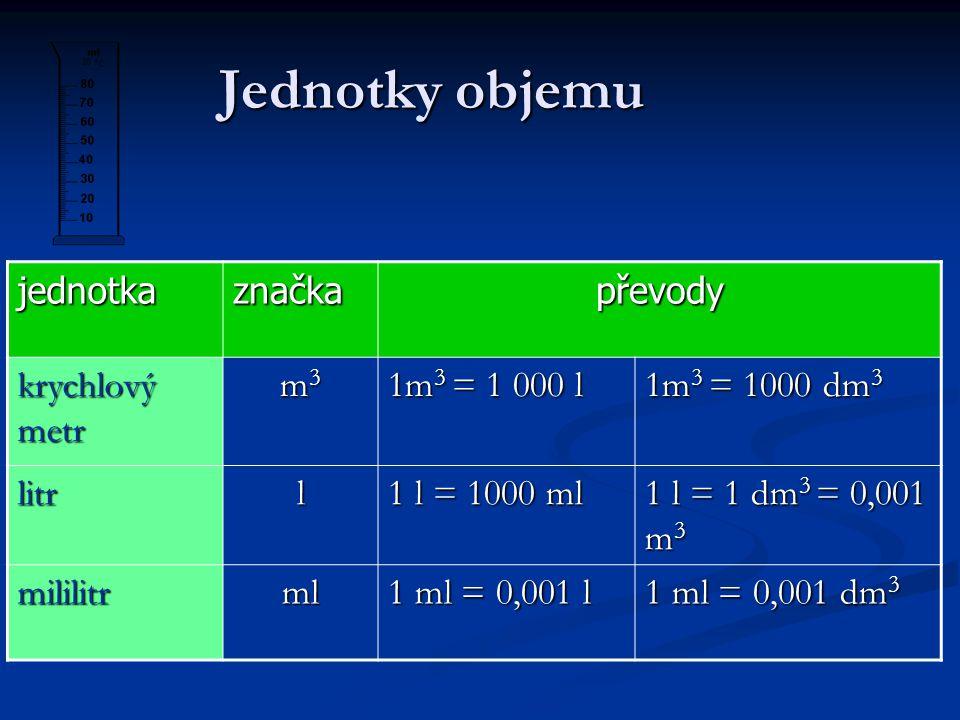 Jednotky objemu jednotkaznačkapřevody krychlový metr m3m3m3m3 1m 3 = 1 000 l 1m 3 = 1000 dm 3 litrl 1 l = 1000 ml 1 l = 1 dm 3 = 0,001 m 3 mililitrml