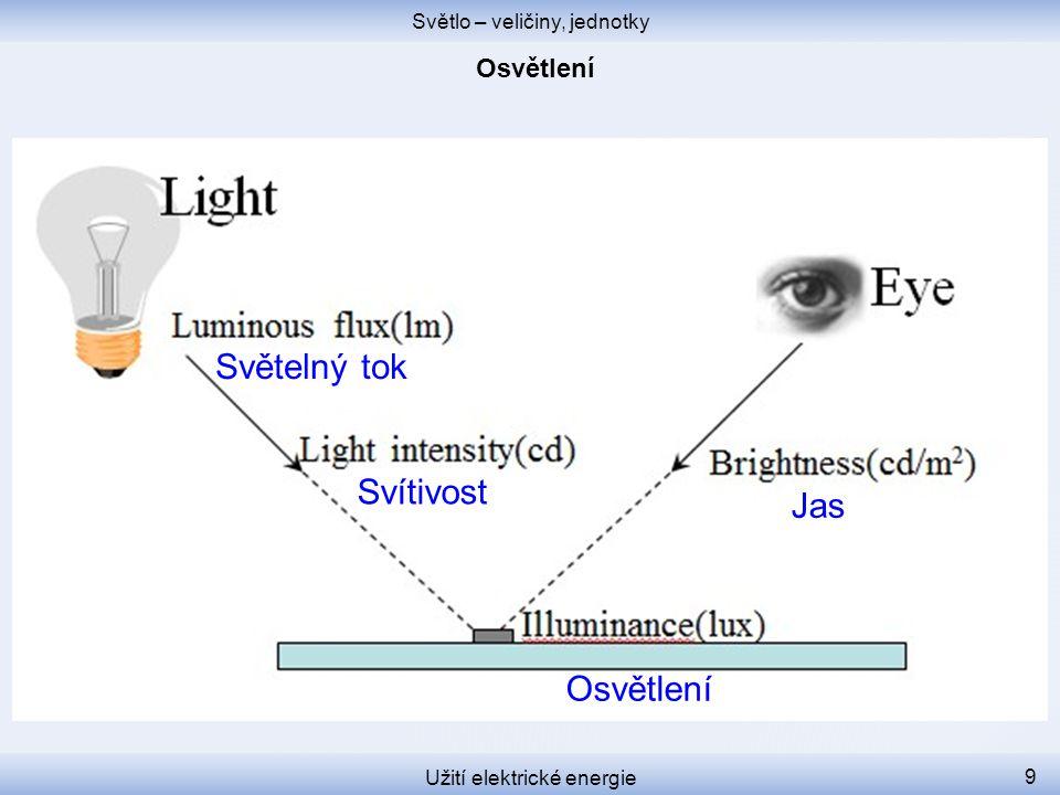 Světlo – veličiny, jednotky Užití elektrické energie 9 Světelný tok Svítivost Jas Osvětlení