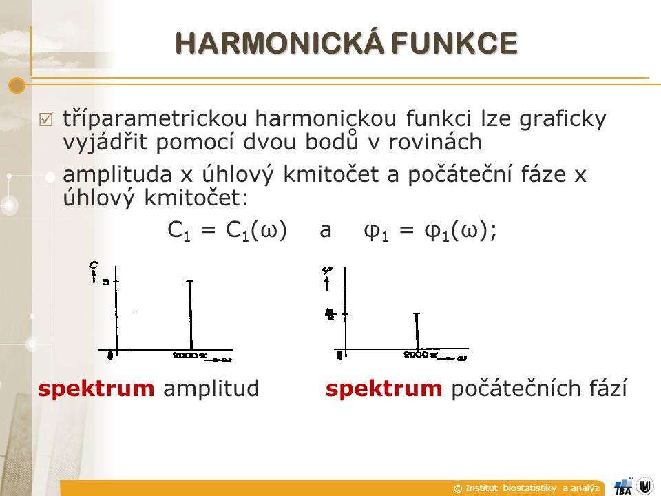  tříparametrickou harmonickou funkci lze graficky vyjádřit pomocí dvou bodů v rovinách amplituda x úhlový kmitočet a počáteční fáze x úhlový kmitočet: C 1 = C 1 (ω) a φ 1 = φ 1 (ω); spektrum amplitud spektrum počátečních fází HARMONICKÁ FUNKCE