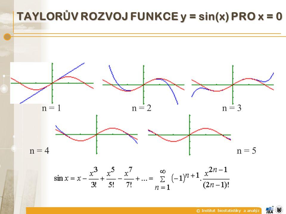 © Institut biostatistiky a analýz 6 ZVOLNA DO FOURIEROVY ANALÝZY FOURIEROVY Ř ADY  poznali jsme, že funkci je možné vyjádřit jako mocninou řadu jinou možností je vyjádřit funkci jako trigonometrickou řadu (tj.