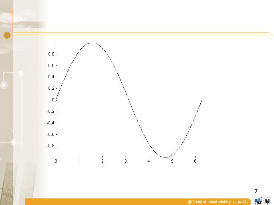 © Institut biostatistiky a analýz 18  uvedená trigonometrická řada s koeficienty určenými z výše uvedených vztahů se nazývá (trigonometrická) Fourierova řada (příslušná k funkci f ).