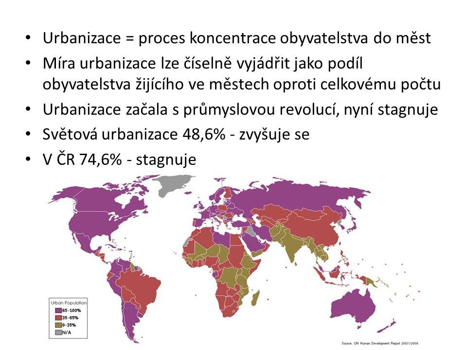 Urbanizace = proces koncentrace obyvatelstva do měst Míra urbanizace lze číselně vyjádřit jako podíl obyvatelstva žijícího ve městech oproti celkovému