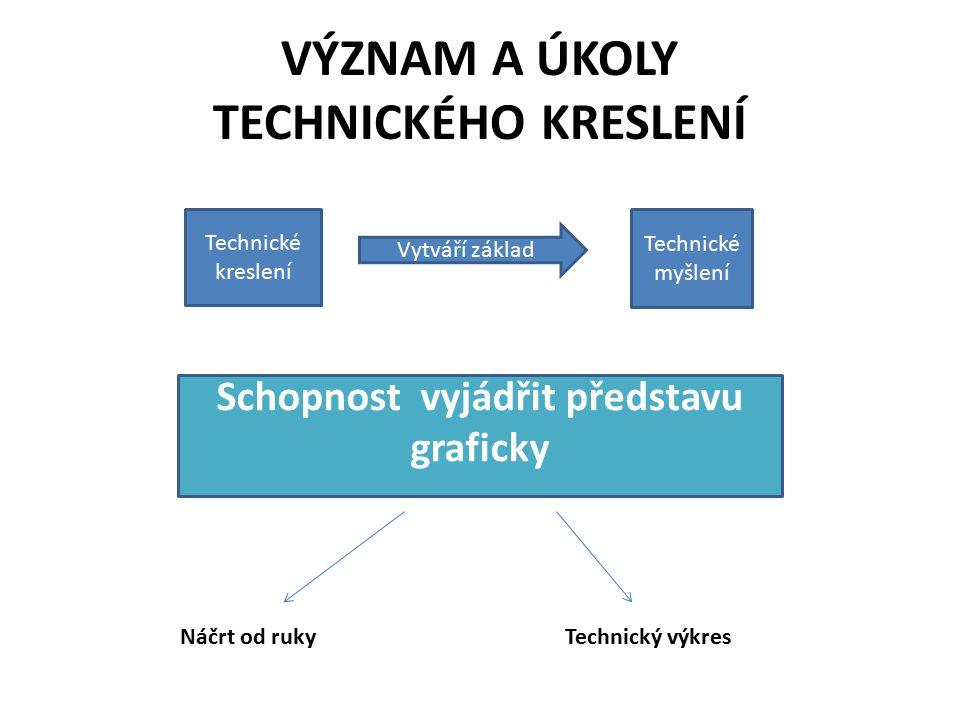 VÝZNAM A ÚKOLY TECHNICKÉHO KRESLENÍ Technické kreslení Vytváří základ Technické myšlení Schopnost vyjádřit představu graficky Náčrt od rukyTechnický v
