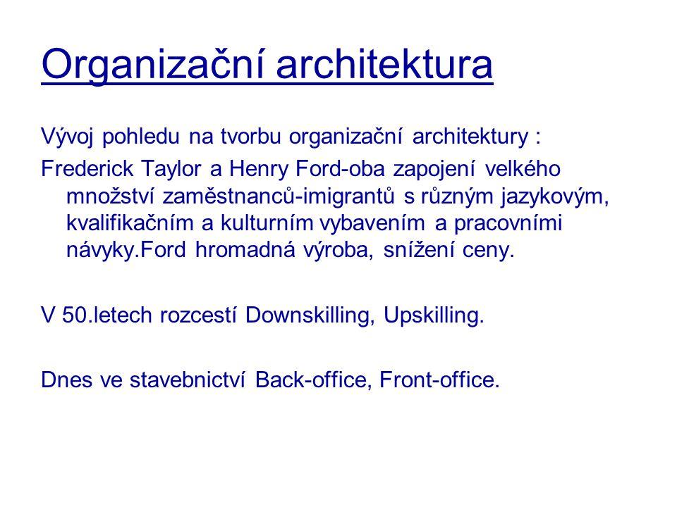 Organizační architektura Vývoj pohledu na tvorbu organizační architektury : Frederick Taylor a Henry Ford-oba zapojení velkého množství zaměstnanců-im