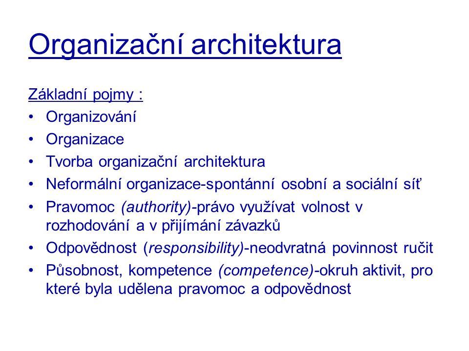 Organizační architektura Základní pojmy : Organizování Organizace Tvorba organizační architektura Neformální organizace-spontánní osobní a sociální sí