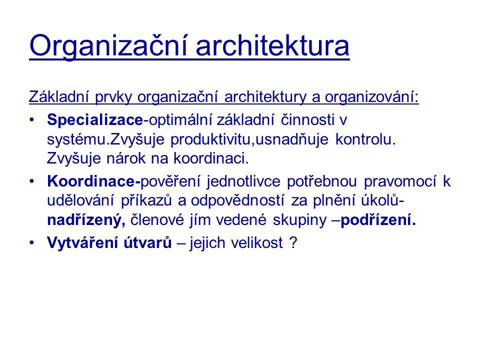 Organizační architektura Základní prvky organizační architektury a organizování: Specializace-optimální základní činnosti v systému.Zvyšuje produktivi