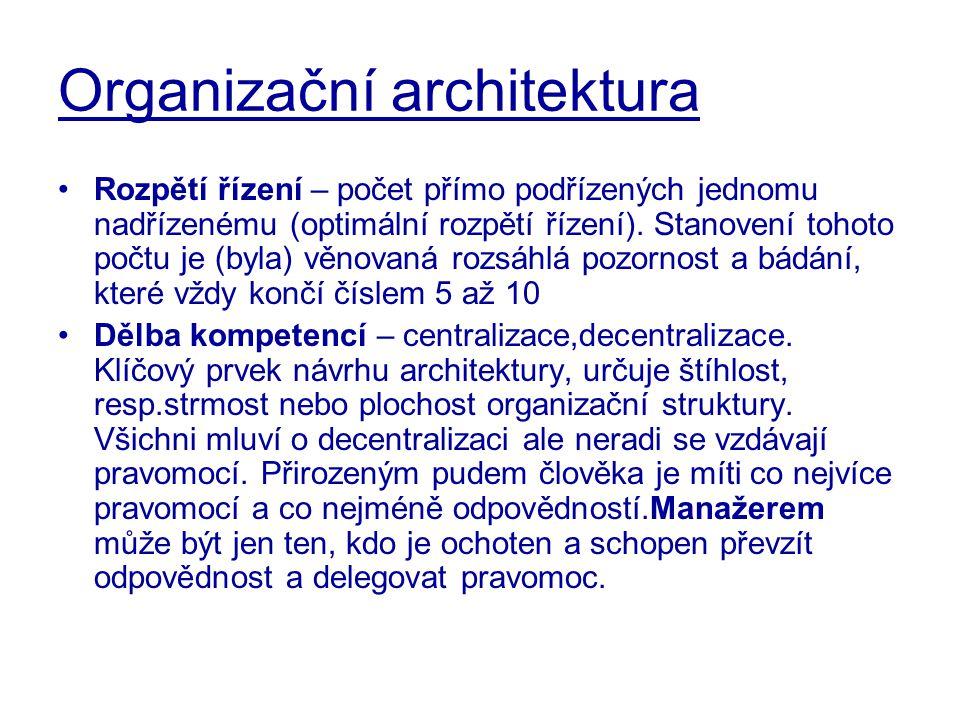 Organizační architektura Rozpětí řízení – počet přímo podřízených jednomu nadřízenému (optimální rozpětí řízení). Stanovení tohoto počtu je (byla) věn