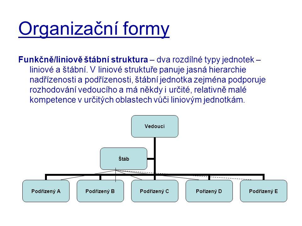 Organizační formy Funkčně/liniově štábní struktura – dva rozdílné typy jednotek – liniové a štábní. V liniové struktuře panuje jasná hierarchie nadříz