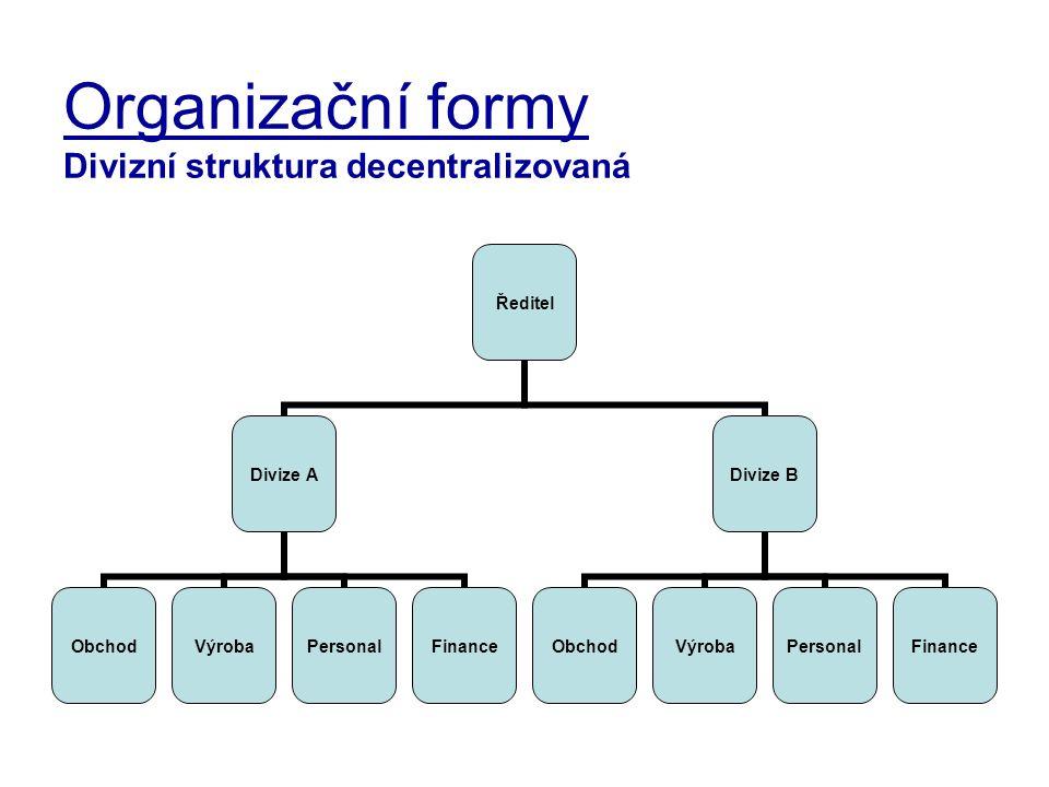 Organizační formy Divizní struktura decentralizovaná Ředitel Divize A ObchodVýrobaPersonalFinance Divize B ObchodVýrobaPersonalFinance