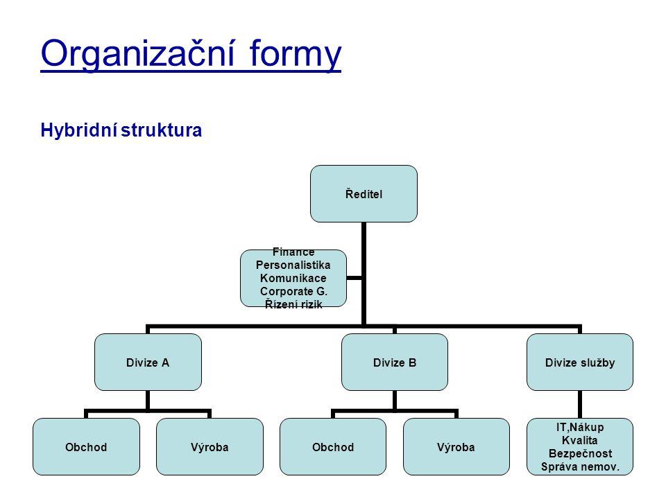 Organizační formy Hybridní struktura Ředitel Divize A ObchodVýroba Divize B ObchodVýroba Divize služby IT,Nákup Kvalita Bezpečnost Správa nemov. Finan