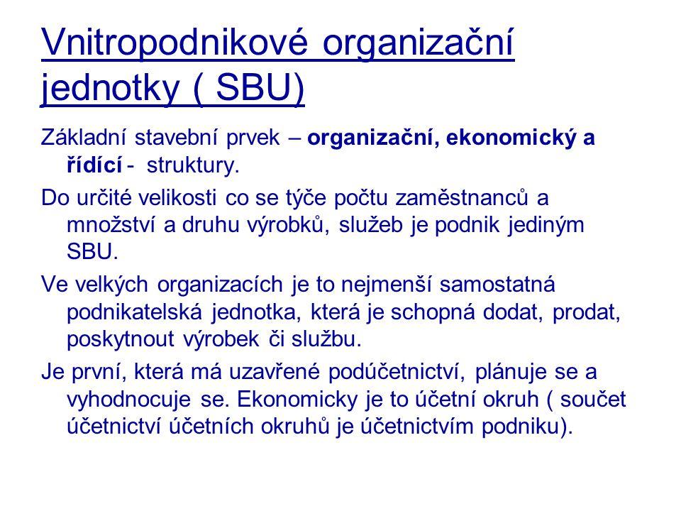 Vnitropodnikové organizační jednotky ( SBU) Základní stavební prvek – organizační, ekonomický a řídící - struktury. Do určité velikosti co se týče poč