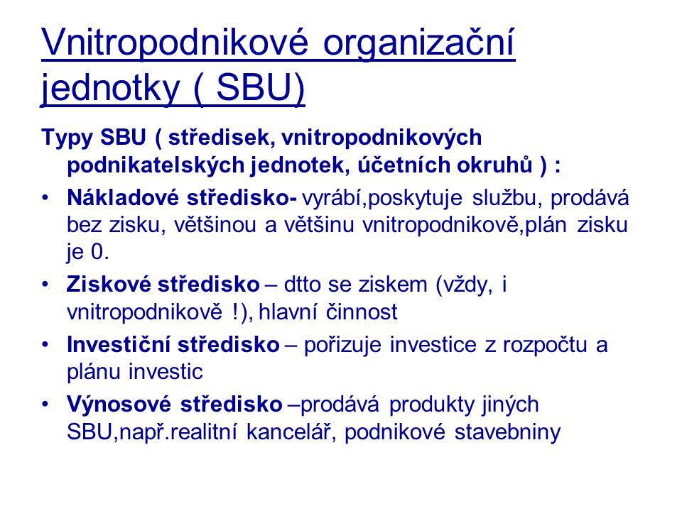 Vnitropodnikové organizační jednotky ( SBU) Typy SBU ( středisek, vnitropodnikových podnikatelských jednotek, účetních okruhů ) : Nákladové středisko-