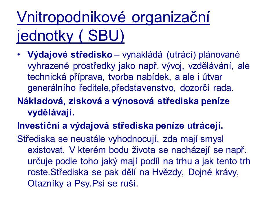 Vnitropodnikové organizační jednotky ( SBU) Výdajové středisko – vynakládá (utrácí) plánované vyhrazené prostředky jako např. vývoj, vzdělávání, ale t
