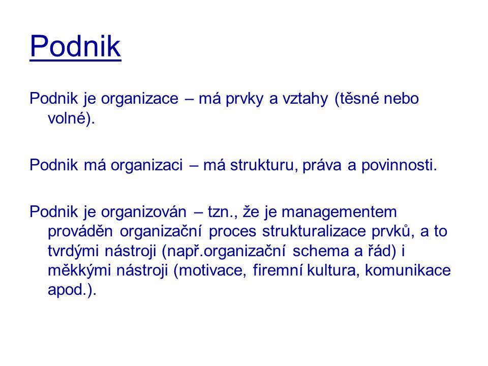 Podnik Podnik je organizace – má prvky a vztahy (těsné nebo volné). Podnik má organizaci – má strukturu, práva a povinnosti. Podnik je organizován – t