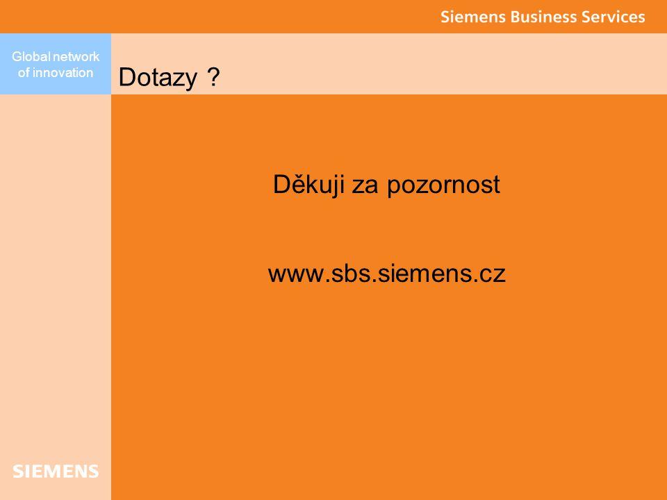 Global network of innovation Děkuji za pozornost www.sbs.siemens.cz Dotazy