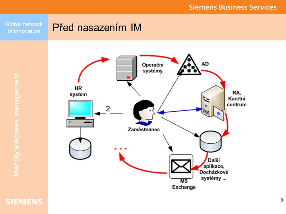Global network of innovation Identity a Access management 7 Po nasazení IM