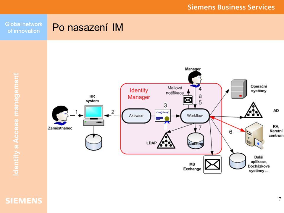 Global network of innovation Identity a Access management 8 Jedinečná identita uživatele v IM