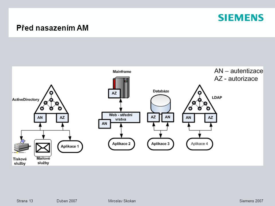 Strana 13 Duben 2007 Siemens 2007Miroslav Skokan Před nasazením AM