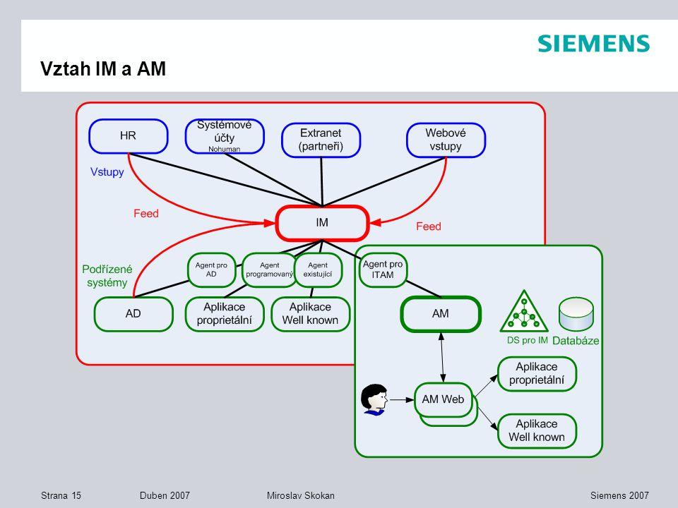 Strana 15 Duben 2007 Siemens 2007Miroslav Skokan Vztah IM a AM