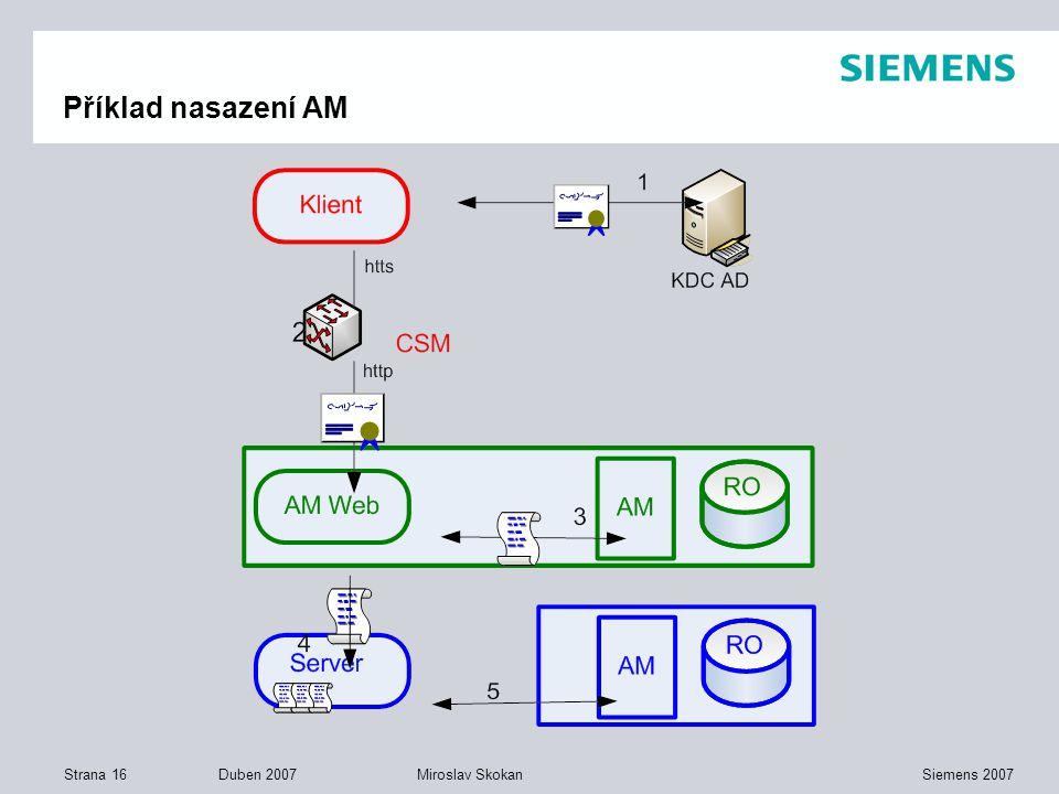 Strana 16 Duben 2007 Siemens 2007Miroslav Skokan Příklad nasazení AM