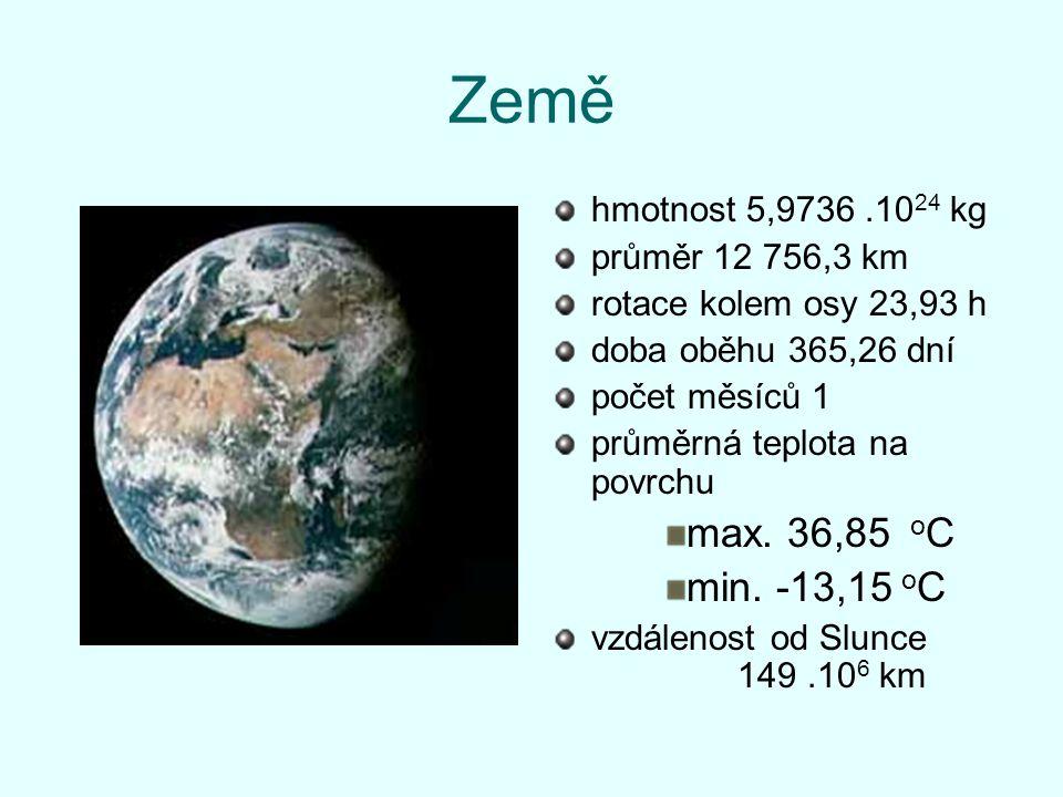 Země hmotnost 5,9736.10 24 kg průměr 12 756,3 km rotace kolem osy 23,93 h doba oběhu 365,26 dní počet měsíců 1 průměrná teplota na povrchu max. 36,85
