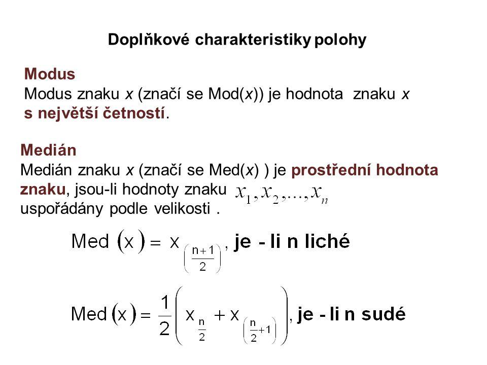 Doplňkové charakteristiky polohy Modus Modus znaku x (značí se Mod(x)) je hodnota znaku x s největší četností. Medián Medián znaku x (značí se Med(x)