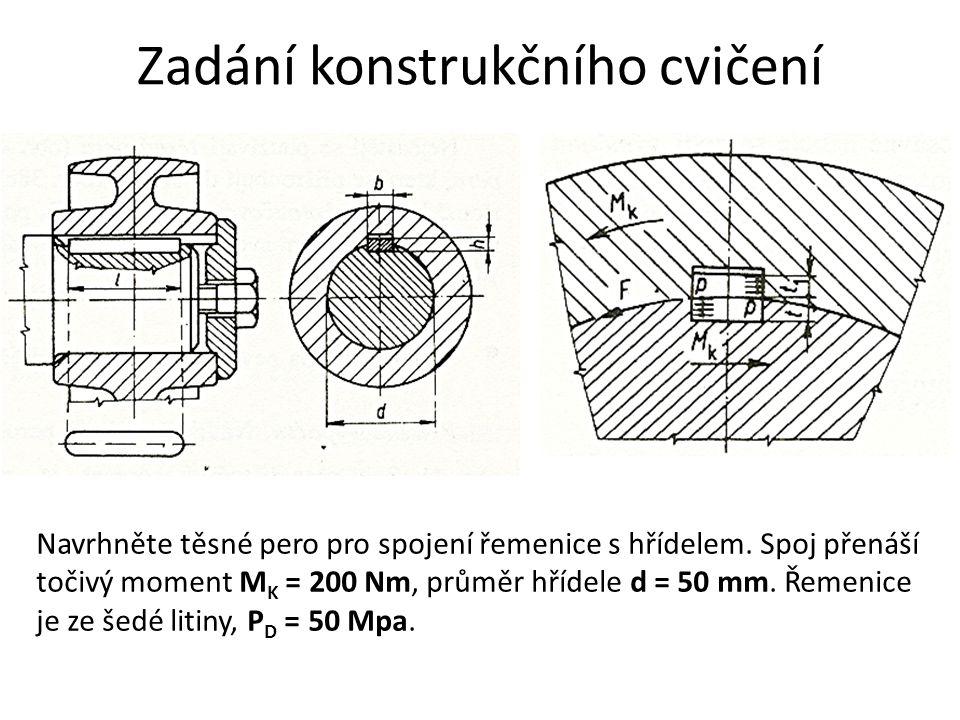 Zadání konstrukčního cvičení Navrhněte těsné pero pro spojení řemenice s hřídelem. Spoj přenáší točivý moment M K = 200 Nm, průměr hřídele d = 50 mm.