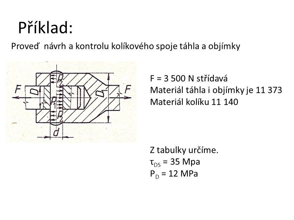 Příklad: Proveď návrh a kontrolu kolíkového spoje táhla a objímky F = 3 500 N střídavá Materiál táhla i objímky je 11 373 Materiál kolíku 11 140 Z tabulky určíme.