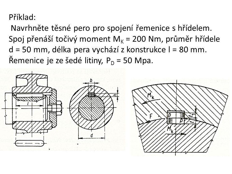 Příklad: Navrhněte těsné pero pro spojení řemenice s hřídelem. Spoj přenáší točivý moment M K = 200 Nm, průměr hřídele d = 50 mm, délka pera vychází z